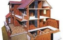 Új ház Építéséhez Szükséges Építőanyagok